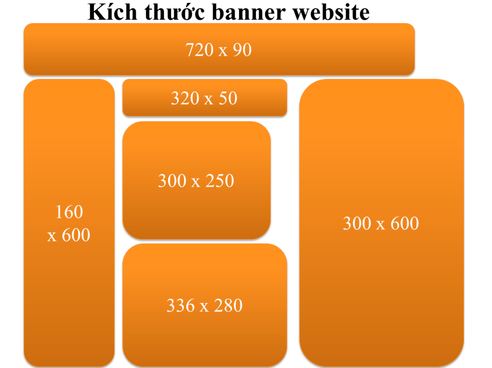 kich-thuoc-banner-website