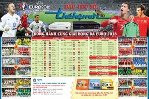 Thiết kế, in ấn lịch thi đấu EURO 2016